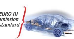 ПРОВЕРЕТЕ: Дали вашиот автомобил исполнува Еуро 3 стандард?