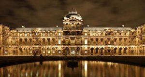 Најпосетените музеи во светот