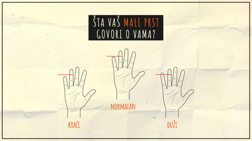 sta-vas-mali-prst-govori-o-vama-poster-02-830x0 (1)