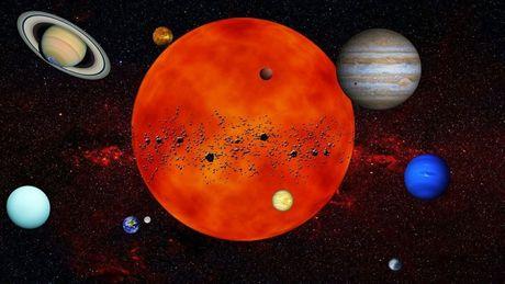 suncev-sistem-460x0