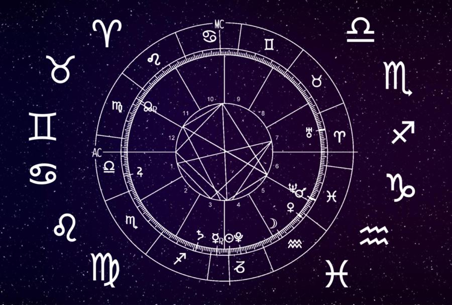 horoscope-graphic-900x607